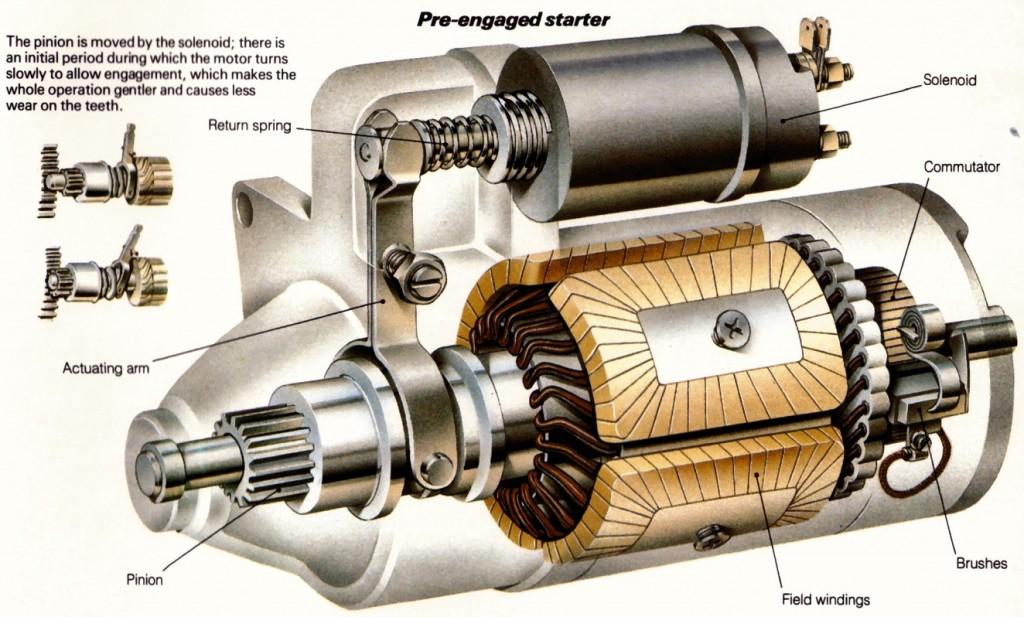 Starter_Motor